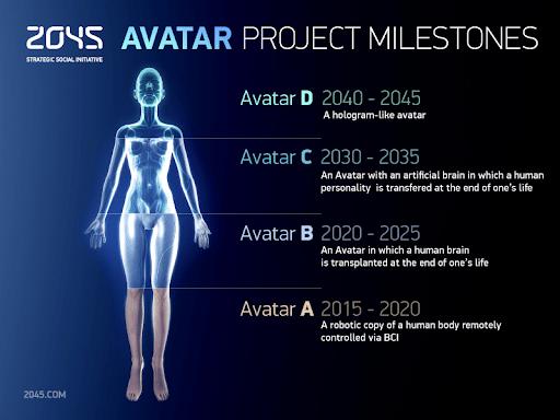 iniziativa 2045