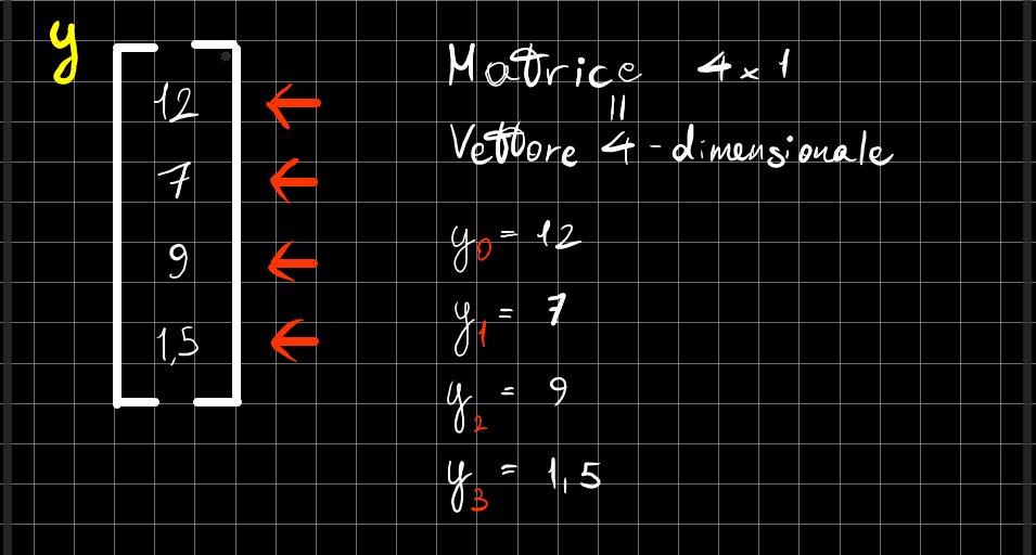 Matrici machine learning